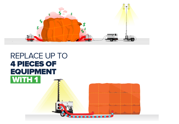 Replace Up to 4 Pieces of Equipment With 1